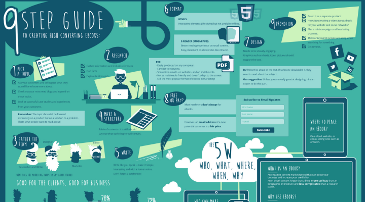 How to Create Infographics for Emails DIY guide for Non-Designer